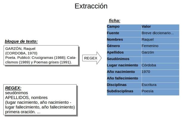 slides_autores4